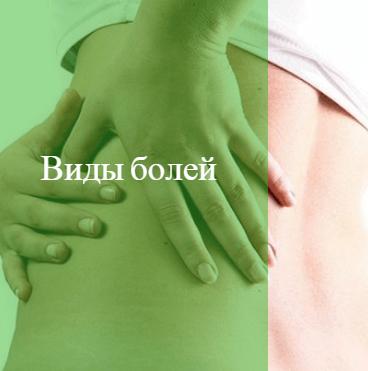 таблетки при месячных от боли