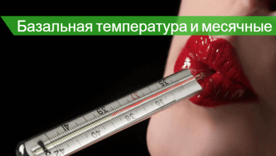 температура базальная